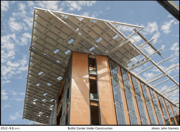 US Green Building Industry Employs 2.3 Million People
