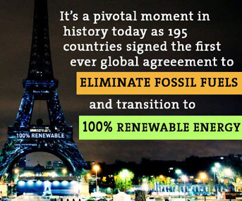 Paris Climate Agreement: What It Is All About